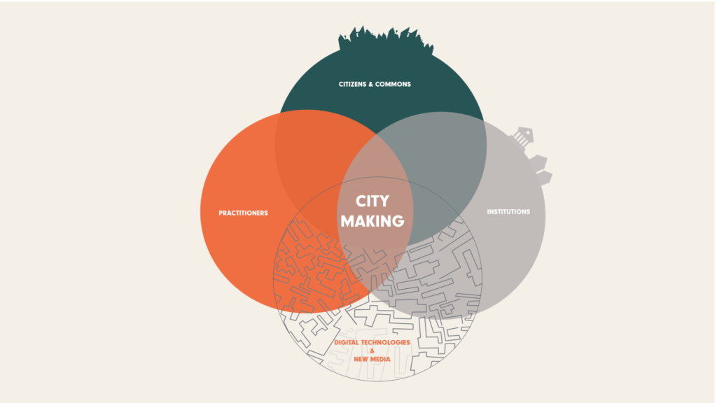 Collaborative city-making in the platform society